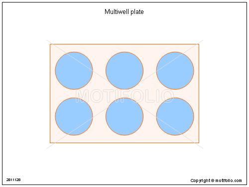 Multiwell