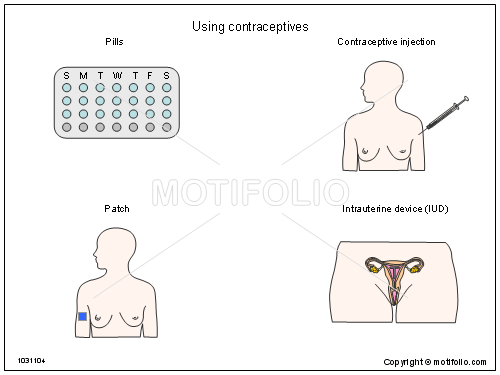 Using contraceptives, PPT PowerPoint drawing diagrams, templates, images, slides